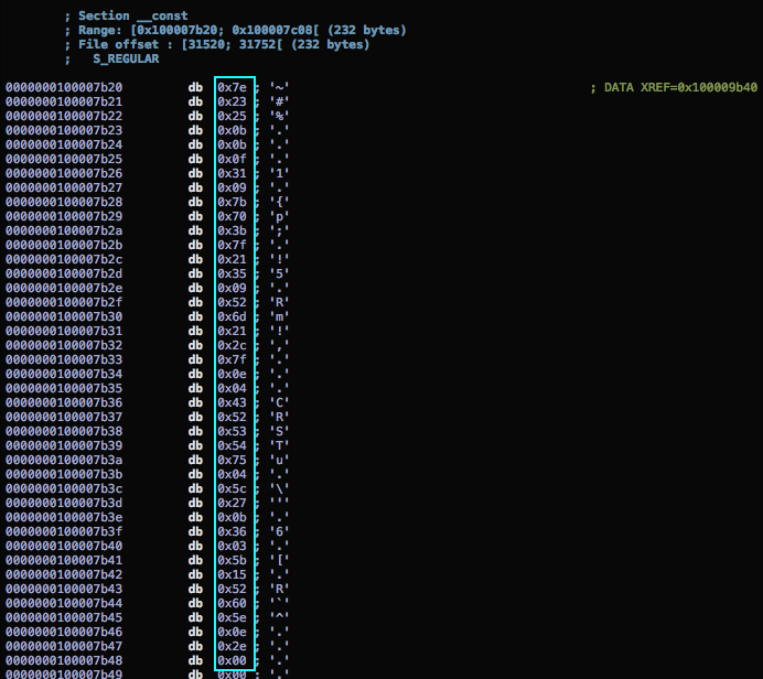 Security-Analysis-Obfuscator-iOS – PSOBKO – Mobile Sofware